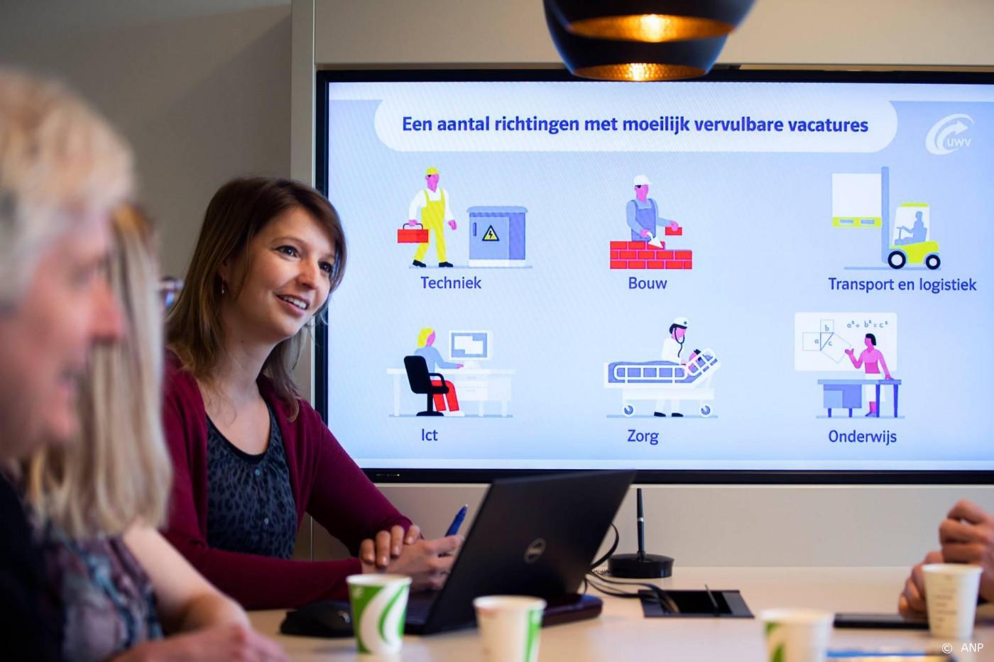 'Voor gezonde arbeidsmarkt moet Nederland rap digitaliseren'